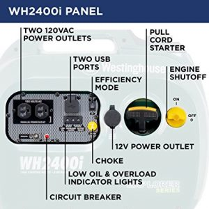 Westinghouse Portable Generator Panel